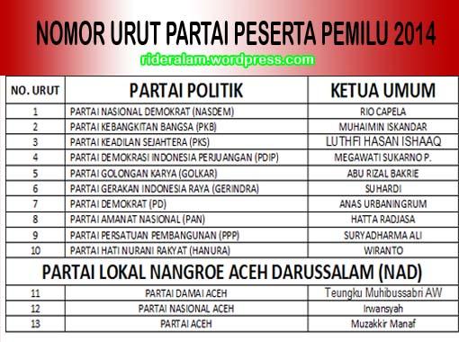 Daftar Nomor ururt Parpol Peserta Pemilu 2014