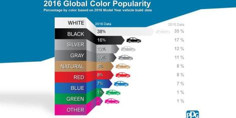 warna-mobil-global-tahun-2016.jpg.jpeg